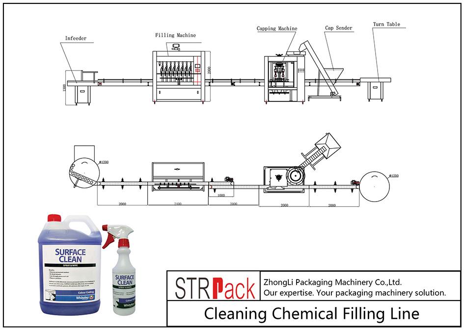 Automatisch reinigende chemische vullijn