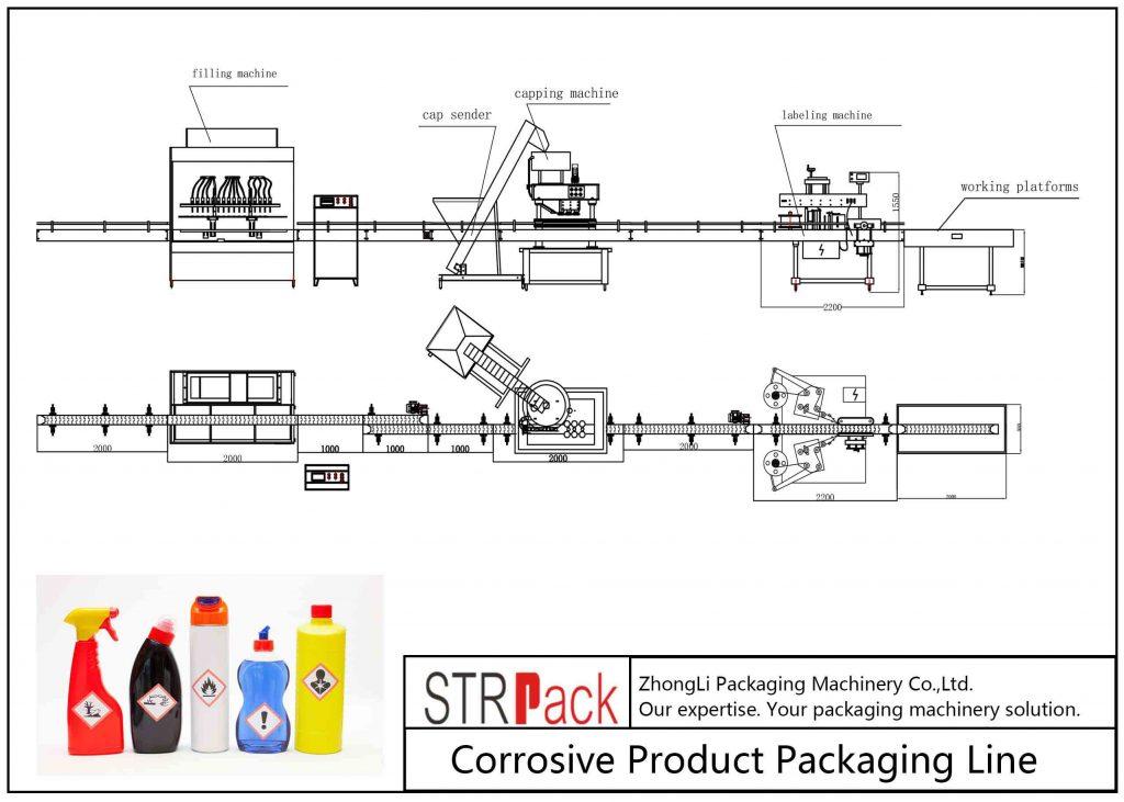 Automatische corrosieve productverpakkingslijn