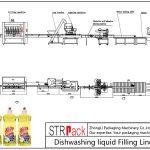 Automatische afvullijn voor afwasmiddel