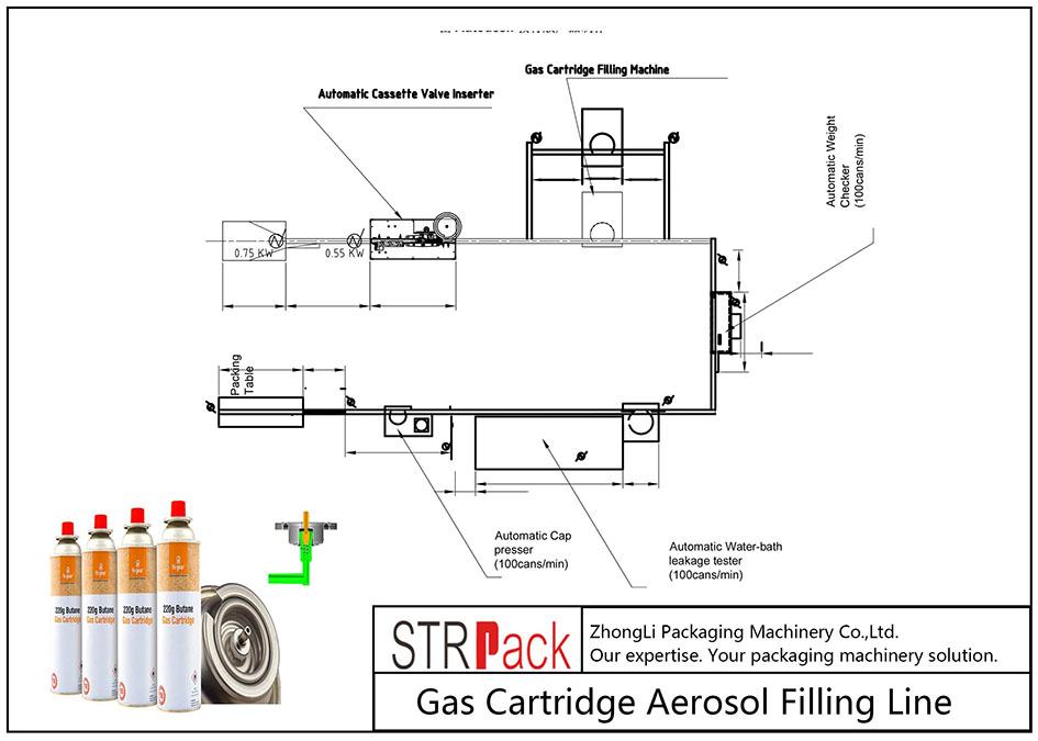 Automatische gaspatroon Aerosol-vullijn