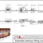 Automatische Ketchup-vullijn