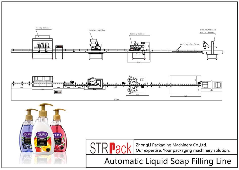 Automatische lijn voor het vullen van vloeibare zeep
