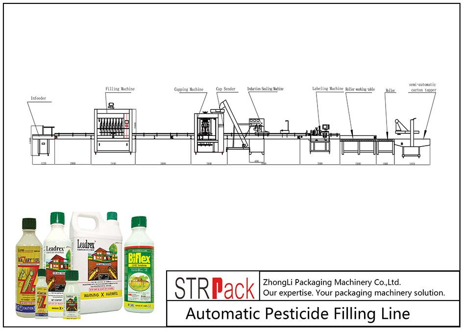 Automatische lijn voor het vullen van pesticiden