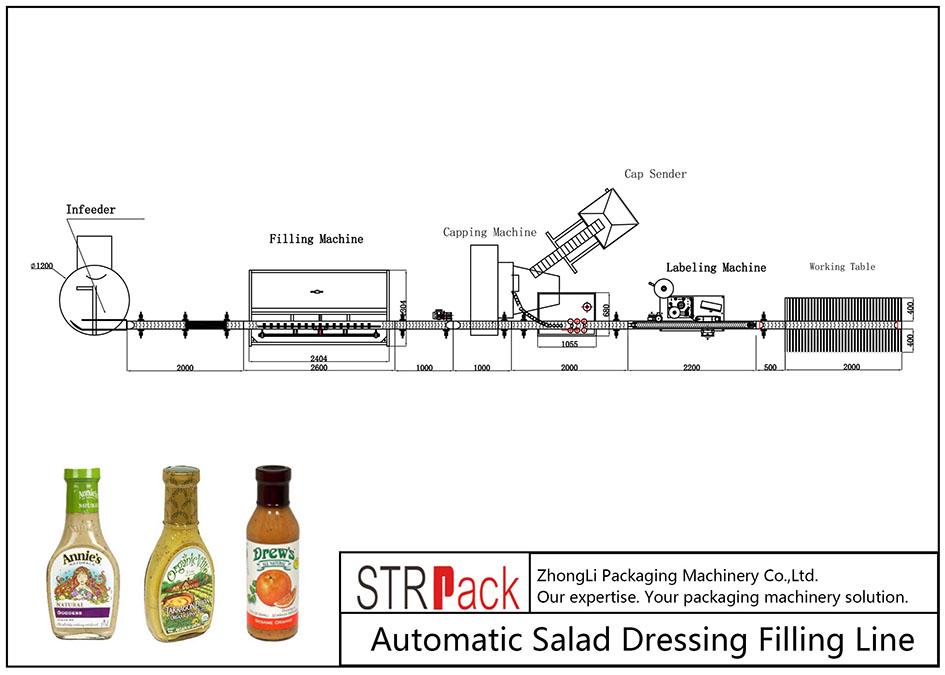 Automatische vullijn voor saladedressing