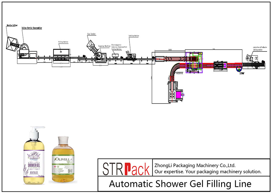 Automatische vullijn voor douchegel