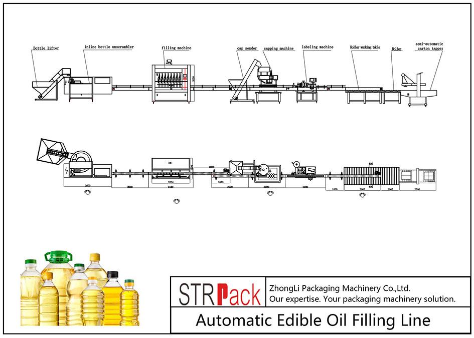 Automatische lijn voor het vullen van eetbare olie