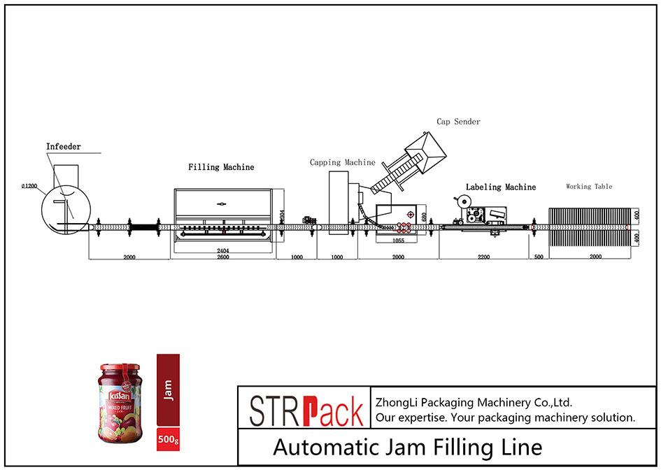 Automatische lijn voor het vullen van jam